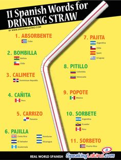 A cool and shareable infographic that list Spanish words for drinking straw and the countries that use them. Includes posters in 4 different sizes. Spanish Basics, Ap Spanish, Spanish Culture, Spanish Words, Spanish Alphabet, Spanish Teaching Resources, Spanish Activities, Spanish Language Learning, Learn A New Language