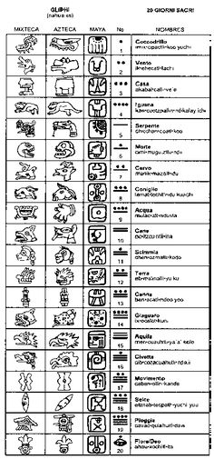 Tzolkin il Calendario sacro dei Maya                                                                                                                                                                                 More