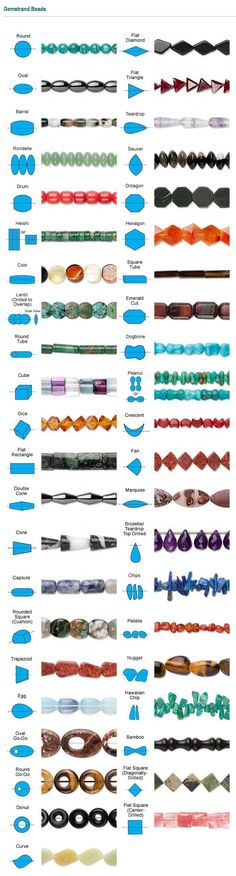 (from the Encyclo-BEADia) Shape Chart - Gemstone, Coral and Pearl Beads | via FireMountainGems.com Jewelry Tools, Wire Jewelry, Jewelry Supplies, Beaded Jewelry, Beaded Necklaces, Jewellery Box, Jewellery Making, Jewellery Shops, Jewellery Exhibition