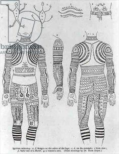 Igorrote tattooing, from 'The History of Mankind', Vol.1, by Prof. Friedrich Ratzel, 1896 (engraving)