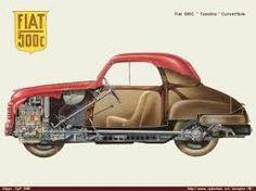Pubblicità Topolino Fiat