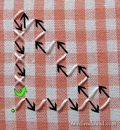 1 of 2 Full Chicken Scratch / Gingham Embroidery Tutorial. See detailed tutorial on page. Mary Corbet.