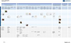 Service Blueprints - Communicating the Design of Services | Interaction Design Foundation