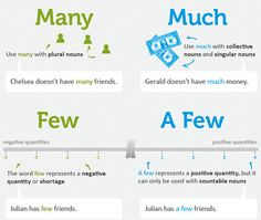 much - many; few - a few; http://ispeak.com.ru/blog/english_confusing_adjectives_part_1/2014-12-01-18