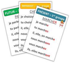 Affichages de conjugaison - 1er,2ème et 3eme groupes + être et avoir