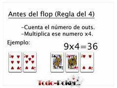 Calculo de Odds - YouTube