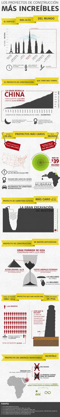 Las construcciones más increíbles del Mundo #infografia #infographic
