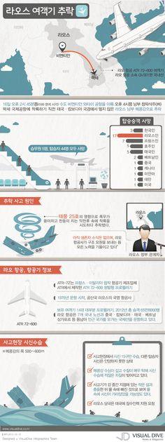 """한글 인포그래픽  """"라오스여객기 추락""""  #infographics #인포그래픽"""