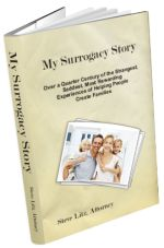 Surrogate, surrogacy, infertility, baby, babies, surrogate mother, surrogate mothers,