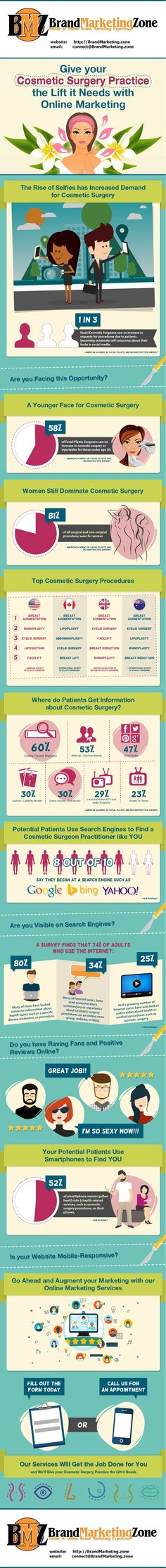 Online Marketing for Cosmetic Surgeons - Brand Marketing Zone Ltd. With the growing demand for cosmetic surgery procedures, cosmetic surgeons now face the challenge of being visible to potential patients whenever they type in cosmetic surgery-related queries on the Internet.