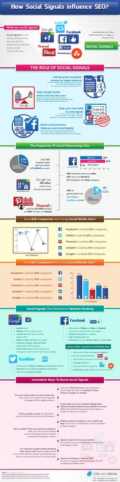 Social Networks determine how high a website will rank in search results > How To Boost Your Social Signals - #Infographic #SocialMedia #SEO
