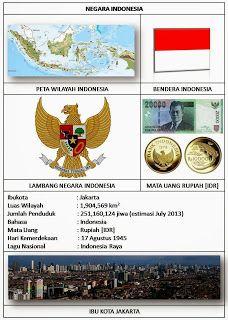 Profil Negara Asean Ibu Kota Bendera Luas Lagu Bahasa Mata