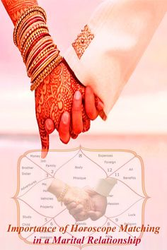 People from the western societies find the concept of arranged marriages that is prevalent in the Indian culture since times immemorial, as somewhat amusing. Marriage Astrology, Vedic Astrology, Successful Marriage, Life Partners, Past Life, Love And Marriage, Horoscopes, How To Find Out