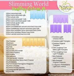 Slimming World HexA list