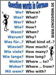 Learn German (@learngermann) | Twitter Study German, German English, Learn English, Learn French, German Grammar, German Words, German Language Learning, Learn A New Language, Spanish Language