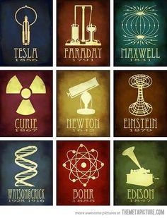 Evolution in Science…