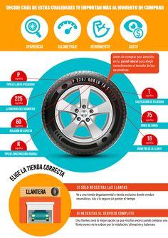 #TipCalderón Cómo elegir las mejores llantas