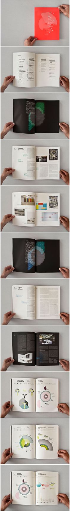 Caroline Fabes, design of the 2009 annual report for the National Art Center (Centre national des arts plastiques). In collaboration with the Graphiquants. #infographics