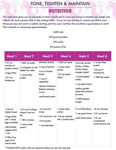 tone and tighten meal plan
