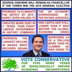 Moronomics... Read more here http://anotherangryvoice.blogspot.co.uk/2015/02/george-osborne-genius-how-think.html