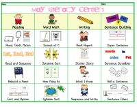 literacy centers for choice time; great guided reading assessments