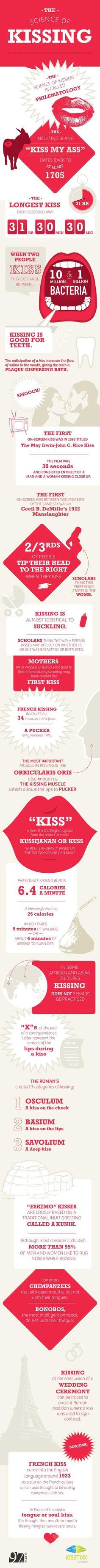 Holiday Kisses!