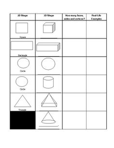 Looking to help your students understand the difference between 2D and 3D shapes. I use this graphic organizer with my students, and it helps them ...