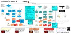 Crimewatch chart