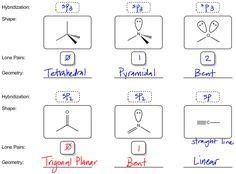 VSEPR Theory and Molecular Geometry: