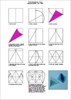 Semplice diagramma scatola tetraedro | Flickr - condivisione di foto!