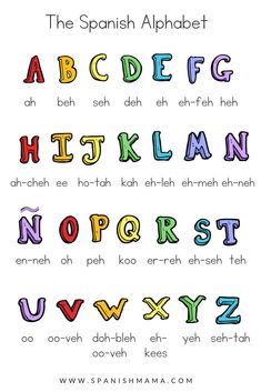 Grab this free Spanish Alphabet Poster, to downloa Spanish Lessons For Kids, Learning Spanish For Kids, Spanish Lesson Plans, Spanish Language Learning, Teaching Spanish, Elementary Teaching, Spanish Teacher, Spanish Words For Beginners, Basic Spanish Words