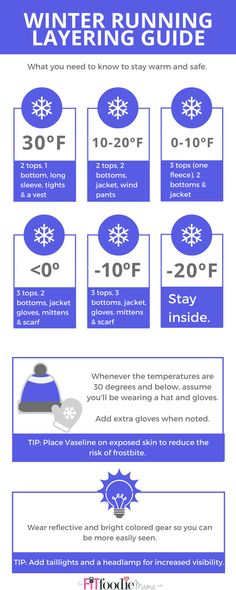 Tips for Cold Weather Running Winter Running Layering Guide: What to Wear to Stay Warm & Safe.Winter Running Layering Guide: What to Wear to Stay Warm & Safe. Marathon Training, Running Training, Running Workouts, Running Tips, Yoga Workouts, Running Quotes, Trail Running, Running Food, Marathon Tips