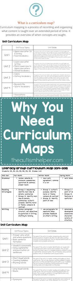creative writing curriculum middle school
