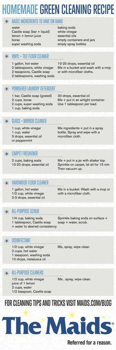 """Dreary hardwood floors, sticky vinyl, """"unknown substance"""" in the kitchen? Use our DIY cleaning recipe survival guide for some green cleaning. #DIY #Cleaning"""