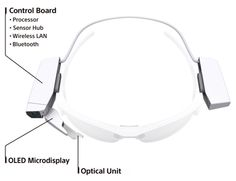 "Attachable single-lens display module with OLED to  turn eyewear into smart devices. From Sony. Light, compact device attaches to eyeglasses. Features microdisplay module, Bluetooth.  Will be unveiled at CES in Jan 2015 as a concept model called ""SmartEyeglass Attach!"""