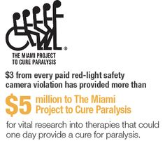$3 from every paid red-light safety camera violation has provided more than $5 million to The Miami Project to Cure Paralysis for vital research into therapies that could one day provide a cure for paralysis.