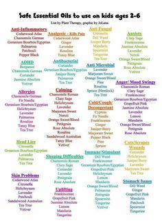 Essential oils safe for kids - plant therapy Kid Safe Essential Oils, Plant Therapy Essential Oils, Essential Oil Diffuser Blends, Essential Oil Uses, Doterra Essential Oils, Young Living Essential Oils, Yl Oils, Oil For Cough, At Least