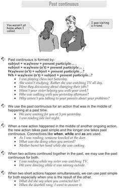 Grade 9 Grammar Lesson 7 Past continuous