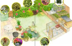 Záhrada na všetko - zahrada