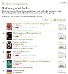 Good Reads: Best Young Adult Books http://www.goodreads.com/list/show/43.Best_Young_Adult_Books