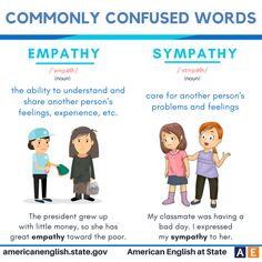 Commonly confused words: Empathy vs Sympathy