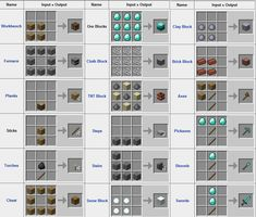 como se hace arco en minecraft - Ask.com Image Search