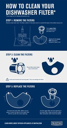 How to Clean Your Dishwasher Filter - Home Cleaning Products