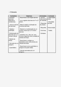 PLANEJAMENTO ANUAL 4° ANO ATIVIDADES (IMAGENS) PARA IMPRIMIR - PORTAL ESCOLA Professor, Pasta, Lesson Plans For Elementary, Teaching Plot, School Schedule, Punctuation Activities, Area And Perimeter, Lesson Planning Templates, Yearly