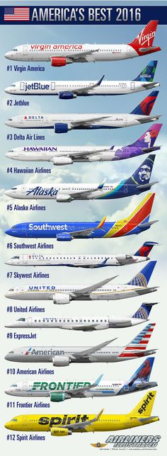 https://flic.kr/p/PvbTTL | AMERICA'S BEST AIRLINES 2016 | Airliners Illustrated® by Nick Knapp©. www.AirlinersIllustrated.com