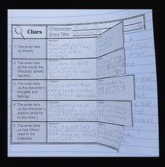 Foldable for reading comprehension--gather evidence, justify, connect to central idea.