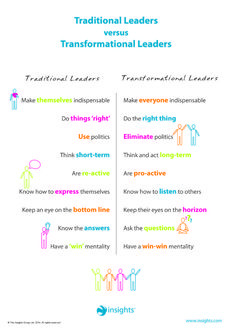 Are your leaders traditional or transformational? Our Transformational Leadership Programme can help your leaders become the future of your organisation.