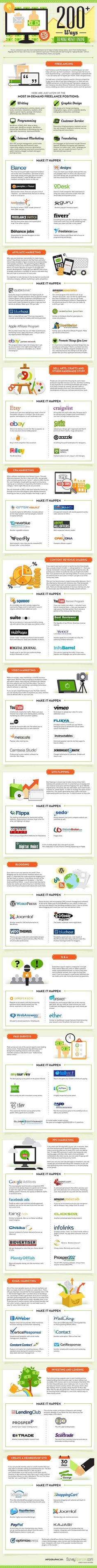 This Infographic Lists Over 200 Resources For Making Money Online | Lifehacker Australia