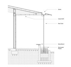 Image 1 of 14 from gallery of Flex Commercial Building / LEVER Architecture. Photograph by Jeremy Bittermann Roof Architecture, Amazing Architecture, Architecture Details, Roof Truss Design, Drain Tile, Garage Door Styles, Architectural Section, Architectural Drawings, Steel Detail
