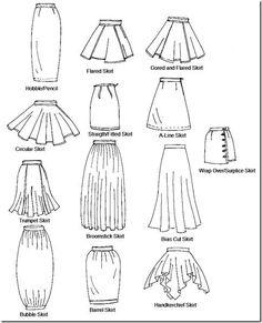 r comme robe p comme plis robe retro troisieme et pli. Black Bedroom Furniture Sets. Home Design Ideas